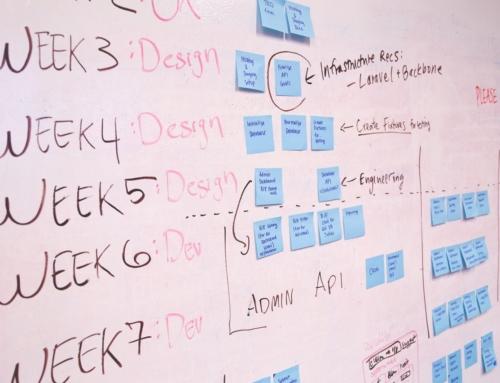 Brug projektstyring til at organisere din markedsføringsstrategi