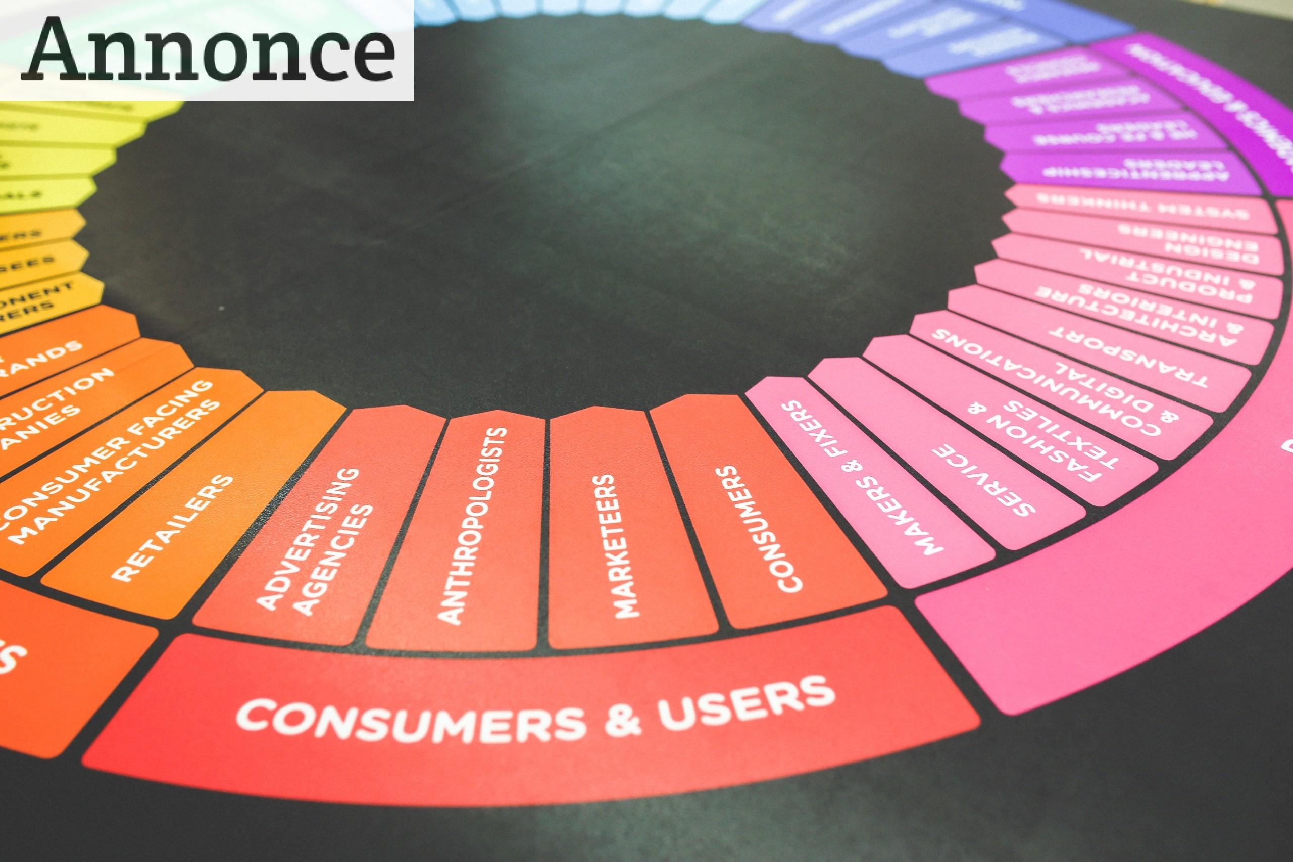 Derfor er markedsføring vigtig